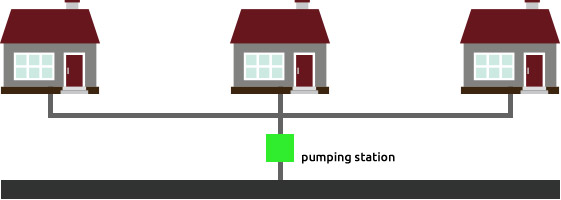 Pumping Station Serving More Than One Property